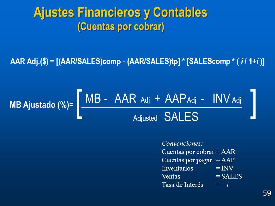 [ ] Ajustes Financieros y Contables MB - AAR AAP INV SALES + -